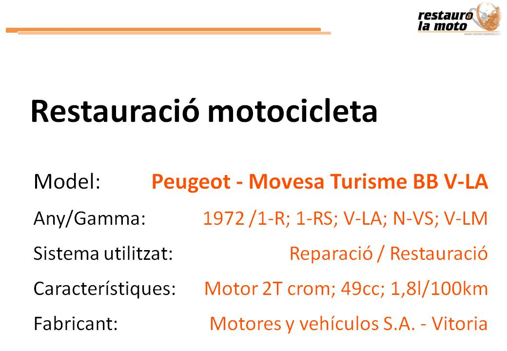 Peugeot BB 1