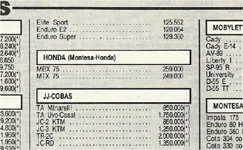 Honda MTX 75 Preus - 1987