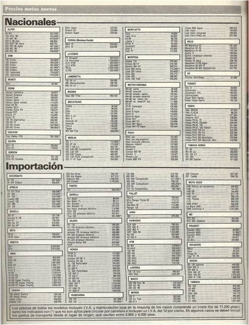 MOTOCICLISMO - Preus 1987