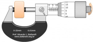 Micrometre 3