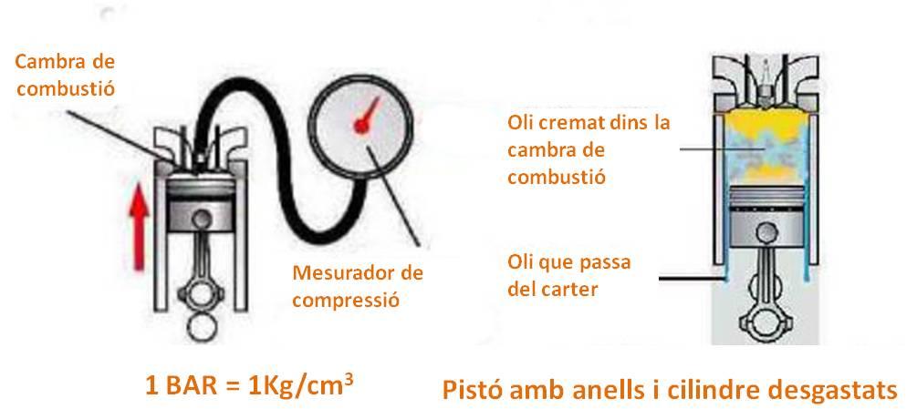 Verificador de compressió